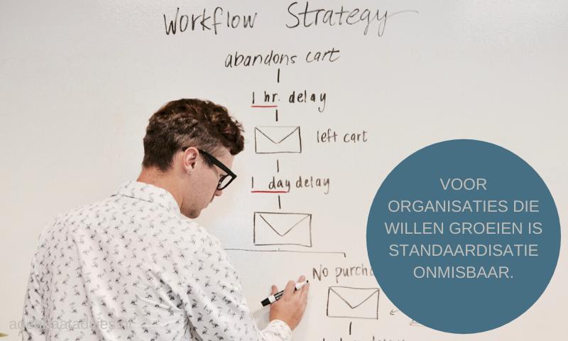 Workflow uitschrijven